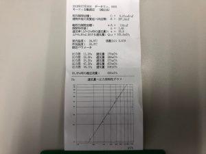 各種データです。Ⅽ値は0.37です。余談ですが、弊社のⅭ値レコードは0.17この記録は未だに新潟県でNO,1だそうです。